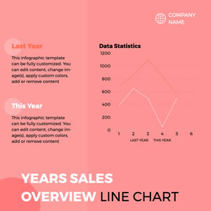 Years Sales Overview Line Chart Chart Design