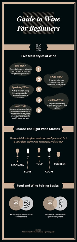 Wine Infographic Infographic Design
