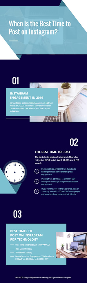 Instagram Post Time Infographic Design