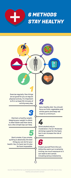 Stay Healthy Infographic Design