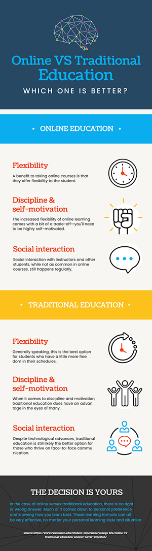 Education Comparison Infographic Design