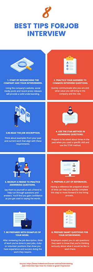 Interview Tips Infographic Design