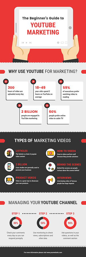 YouTube Marketing Infographic Infographic Design