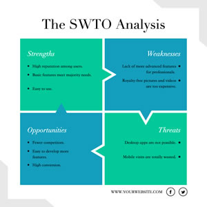 Swot Analysis Chart Design