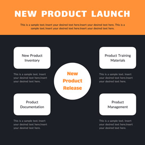 Wbs Product Launch Chart Design