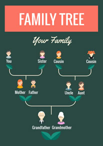 Cute Head Portrait Family Tree Poster design