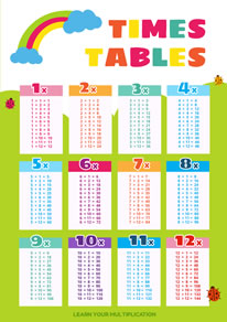 Cute Rainbow Times Table Poster design